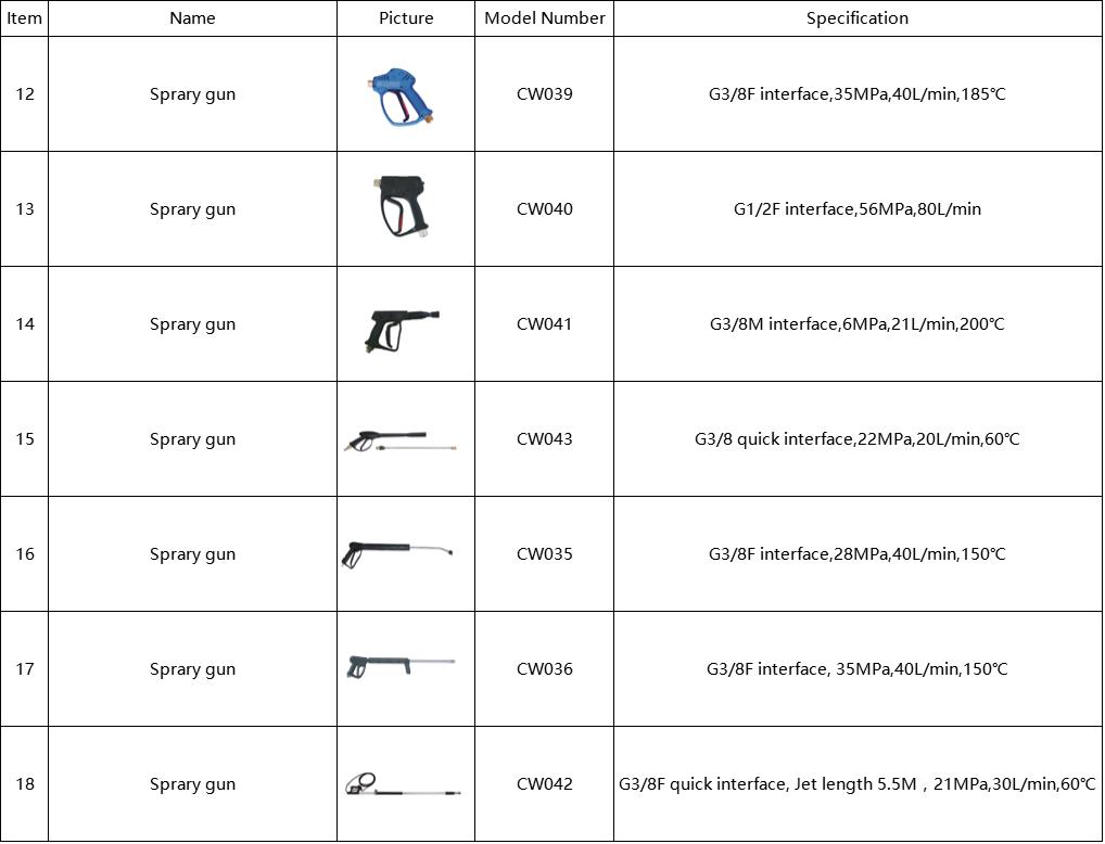 喷枪Sprary gun.png