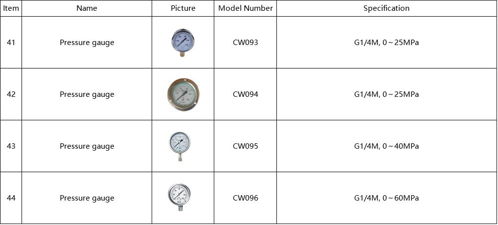 压力表Pressure gauge.png